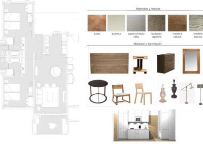 La Manga Club planta piso mobiliario